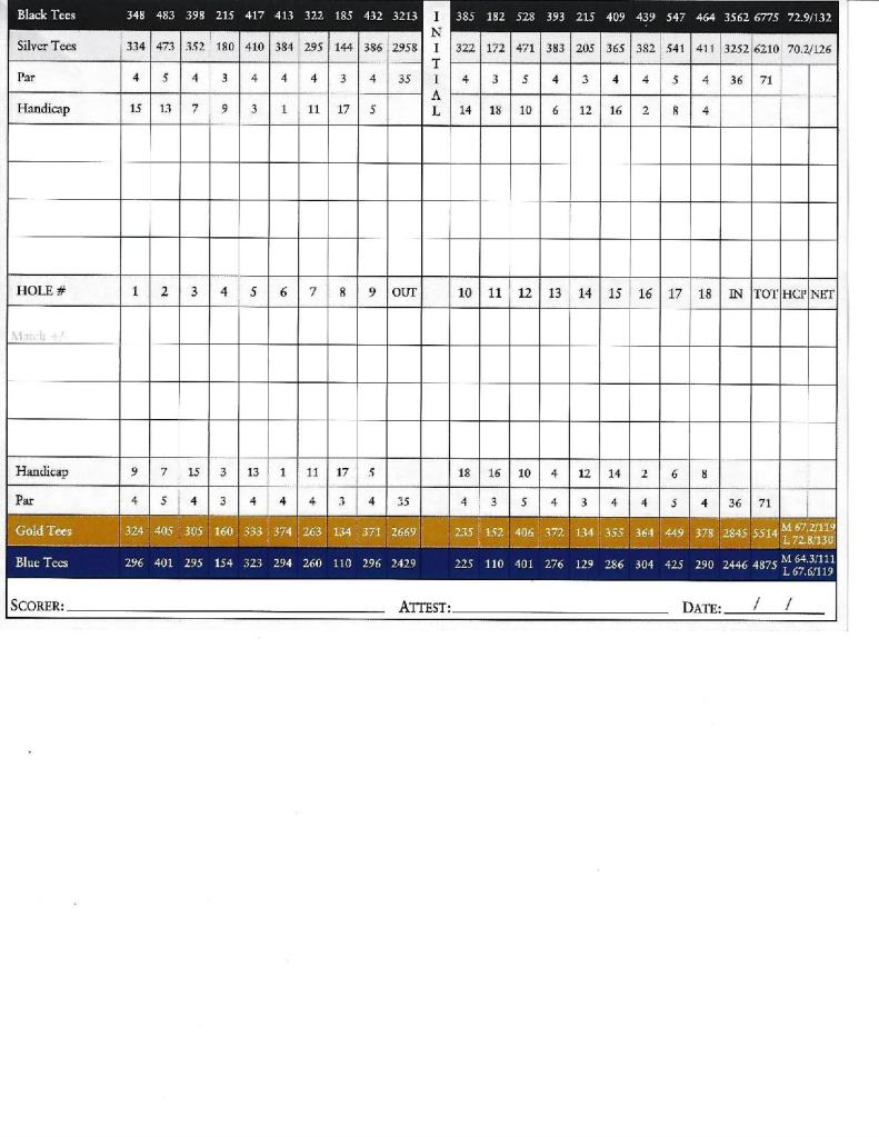 scorecard2
